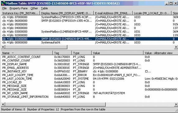 Свойства почтового ящика SMTP
