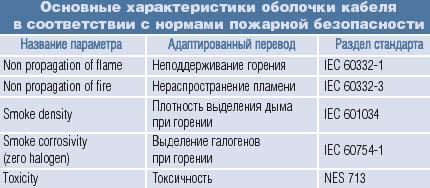 volokonoptik1.jpg