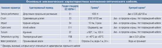 volokonoptik3.jpg