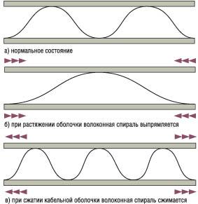volokonoptik5.jpg