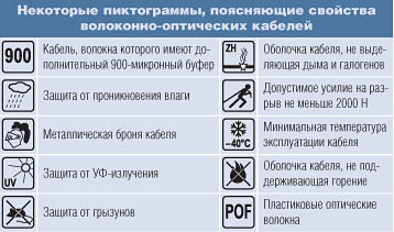 volokonoptik6.jpg