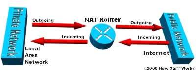 nat-router.jpg